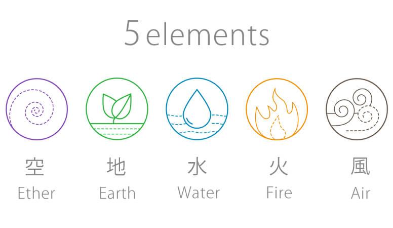 アーユルヴェーダにおける5大元素